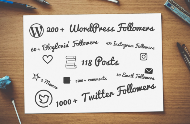 year of blogging