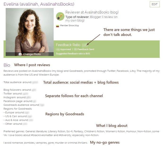 netgalley profile